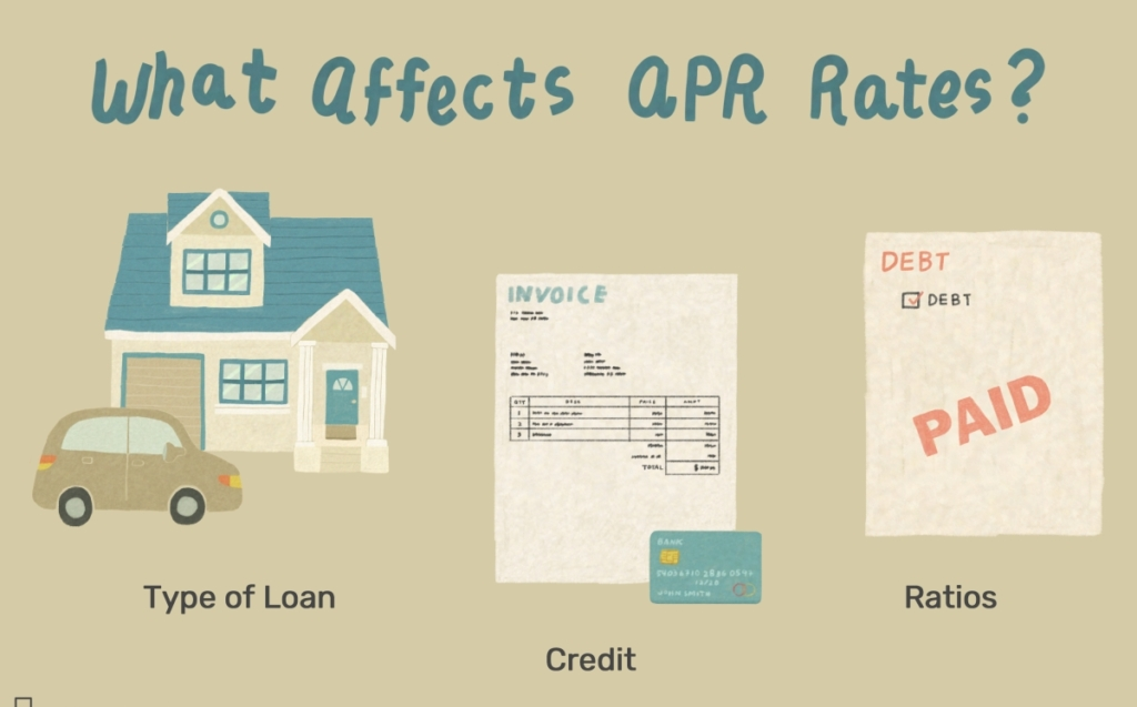 what-does-apr-on Bridging Loan